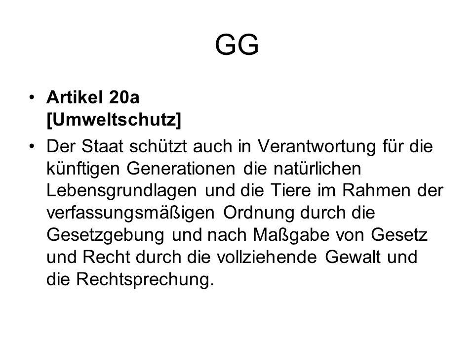 GG Artikel 20a [Umweltschutz]